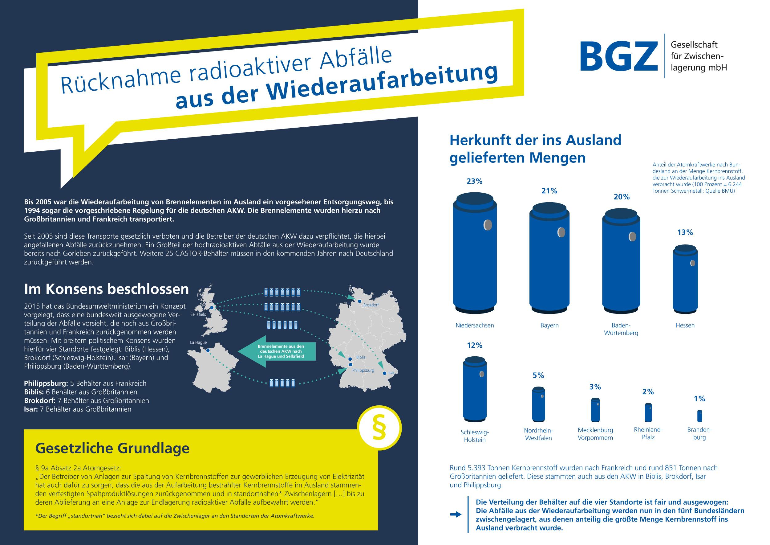 210225_bgz_rueckfuehrung-poster-01
