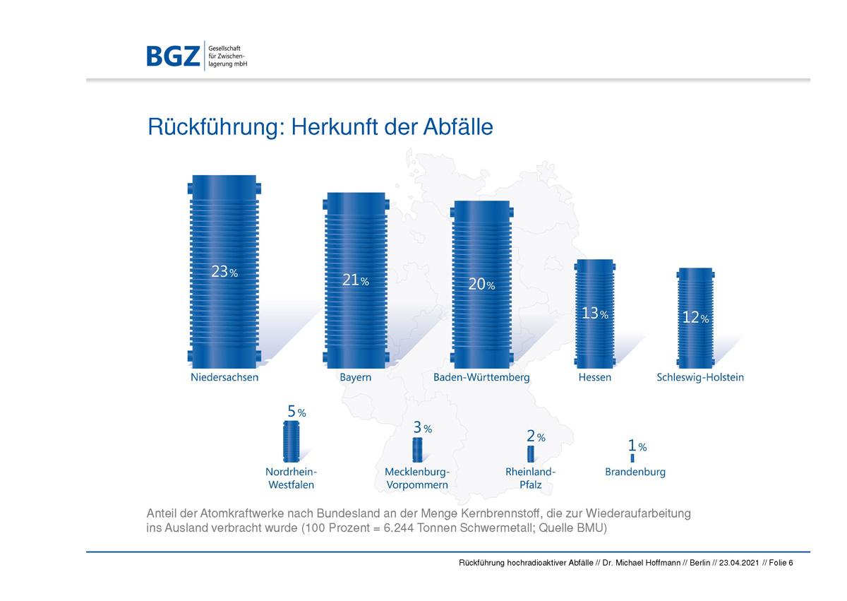 2021-04-23-Forum-Zwischenlagerung-Dr-Michael-Hoffmann_Seite_06